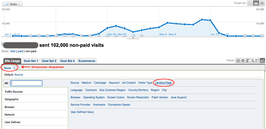 Landing Page in Google Analytics