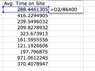 Excel Formula to Convert Time