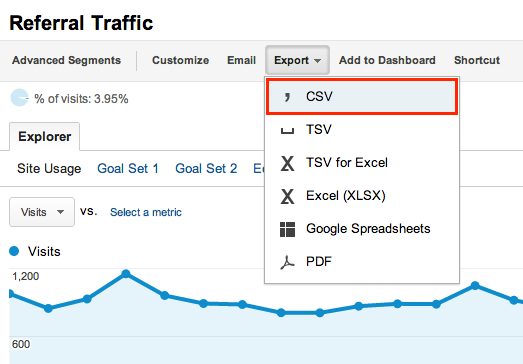 export-google-analytics-reports