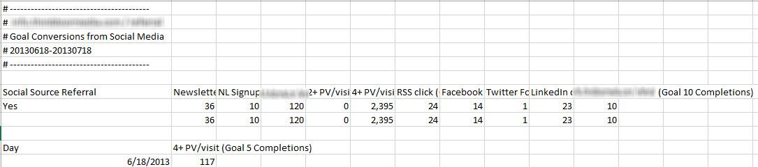 Google Analytics social media export for heat map in Excel