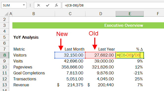 easiest way to calculate percent delta in excel functionfriday