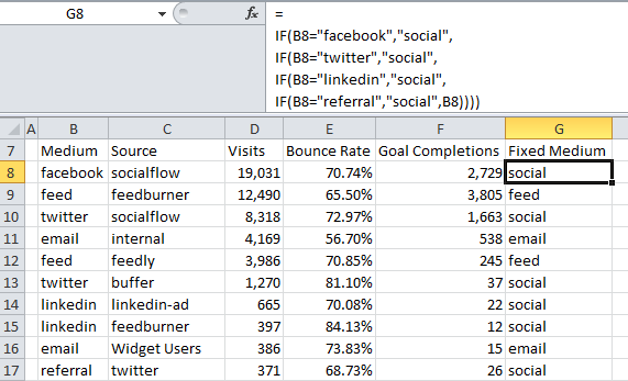 campaign tagging fix in Excel