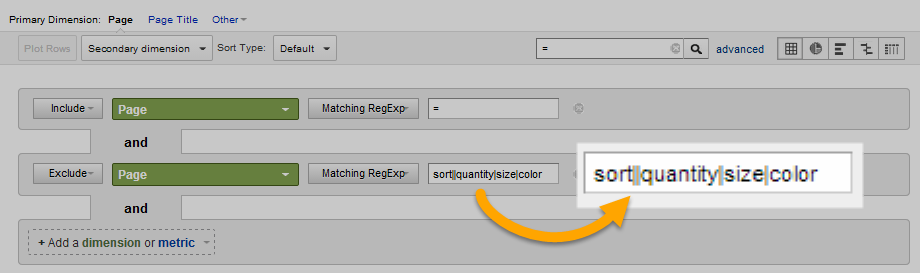 Google Analytics line item filter