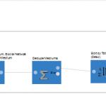 Google Analytics API tool