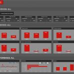 Executive Dashboard - 1 Filter