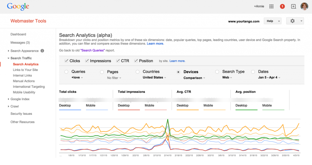Google Webmaster Tools Search Analytics report