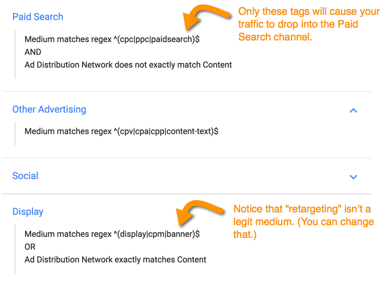 Default channel definitions from Google