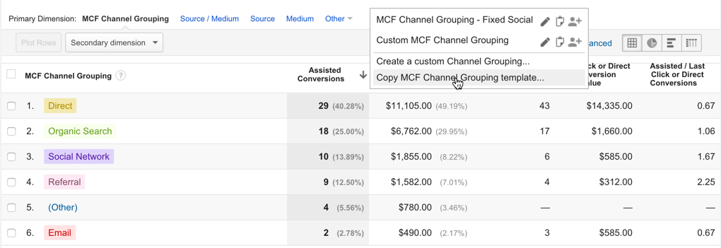 copy channel grouping in Google Analytics
