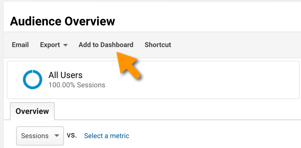 Google Analytics add to dashboard button