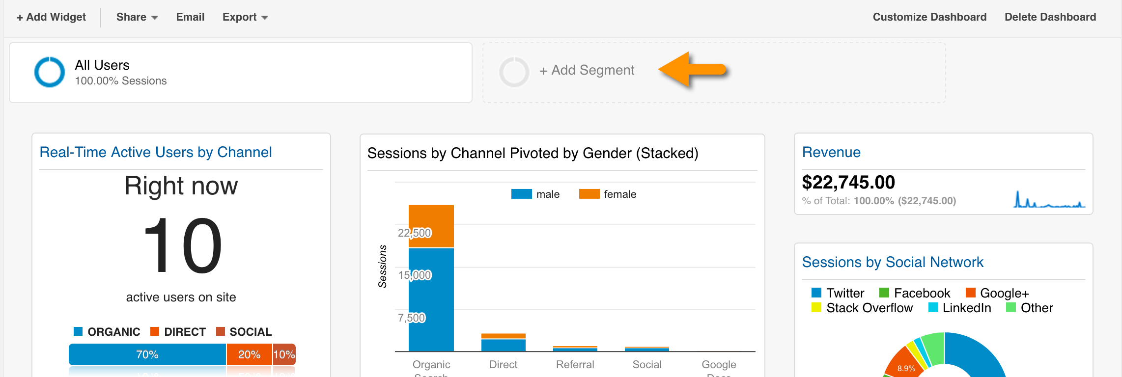 Google Analytics dashboard segments