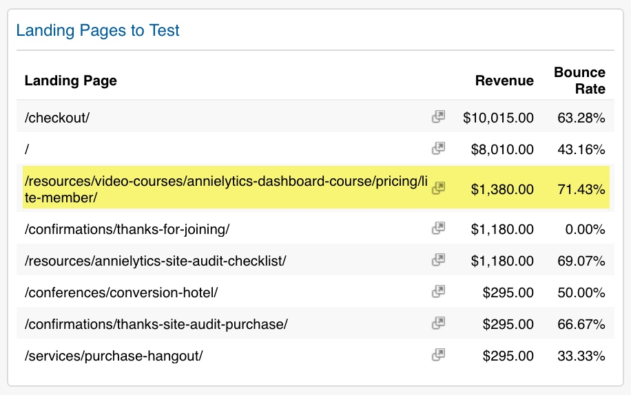 Google Analytics dashboard table