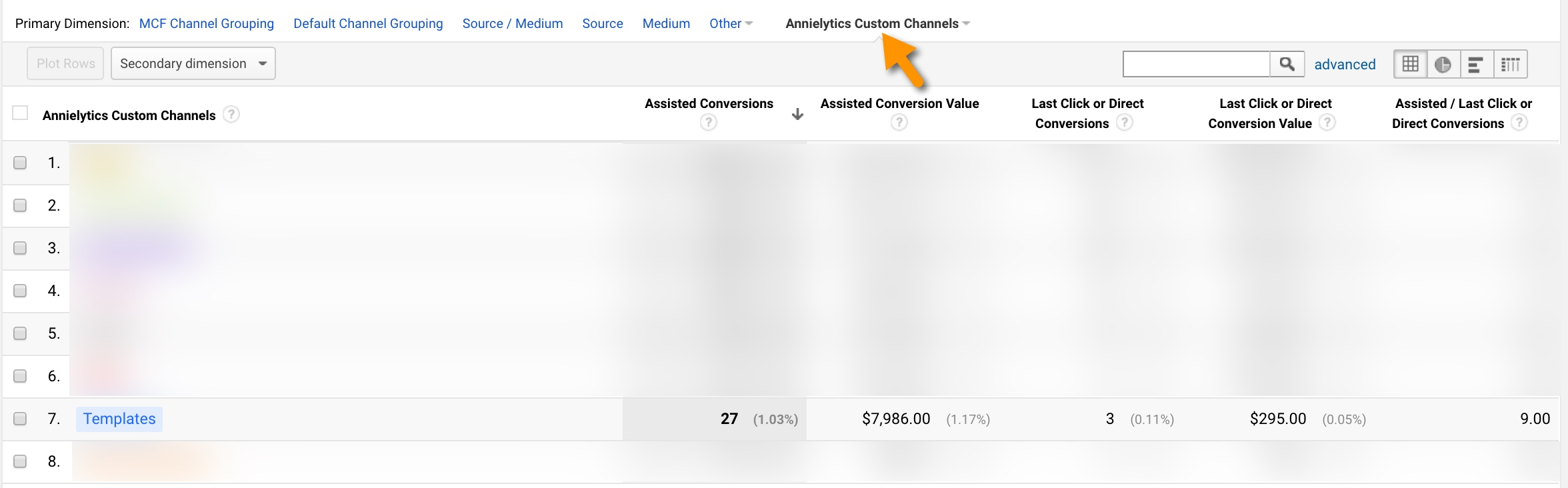 Multi-Channel Funnels Assisted Conversions report Google Analytics